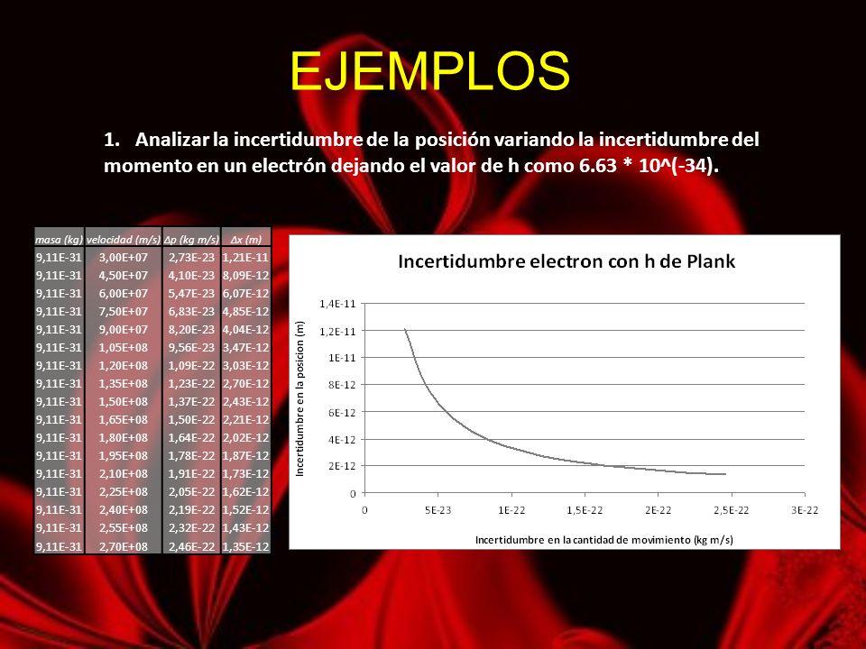 EJEMPLOS 1. Analizar la incertidumbre de la posición variando la incertidumbre del momento en un electrón dejando el valor de h como 6.63 * 10^(-34).