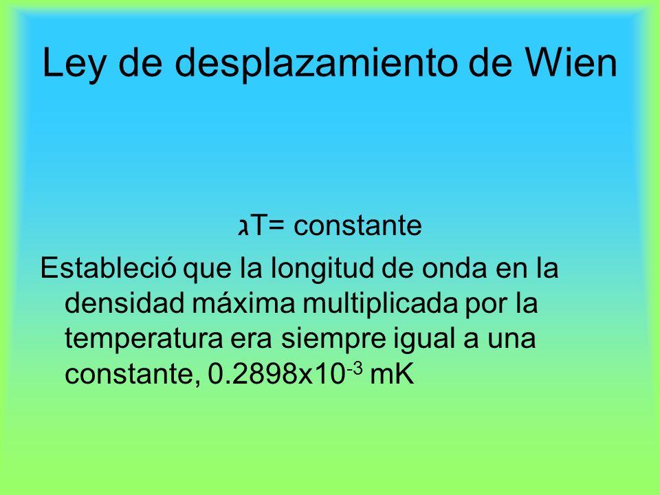 Ley de desplazamiento de Wien גT= constante Estableció que la longitud de onda en la densidad máxima multiplicada por la temperatura era siempre igual