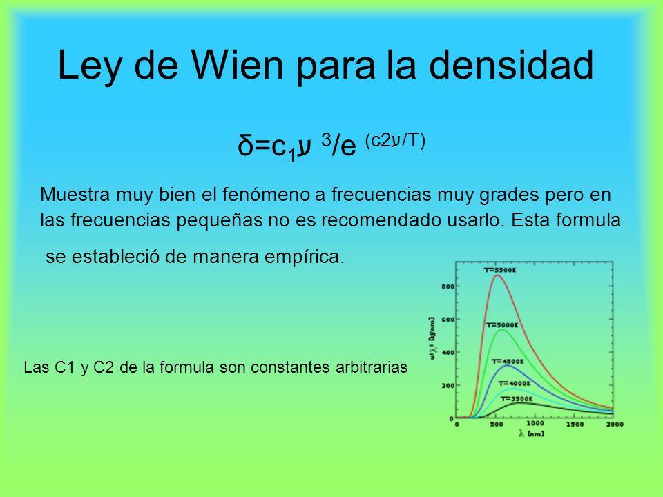 Ley de Wien para la densidad δ=c 1 ע 3 /e (c2ע/T) Muestra muy bien el fenómeno a frecuencias muy grades pero en las frecuencias pequeñas no es recomen