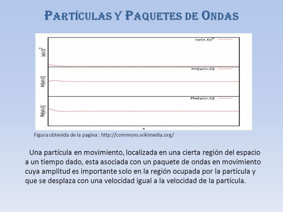 PRINCIPIO DE INCERTIDUMBRE DE HEINSENBERG PARA LA POSICIÓN Y EL MOMENTUM es imposible conocer simultáneamente y con exactitud la posición y el momentum de las partículas fundamentales que constituyen la materia.