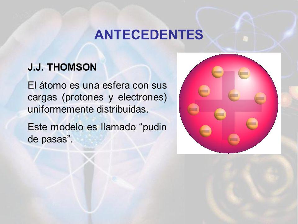 ANTECEDENTES J.J. THOMSON El átomo es una esfera con sus cargas (protones y electrones) uniformemente distribuidas. Este modelo es llamado pudin de pa