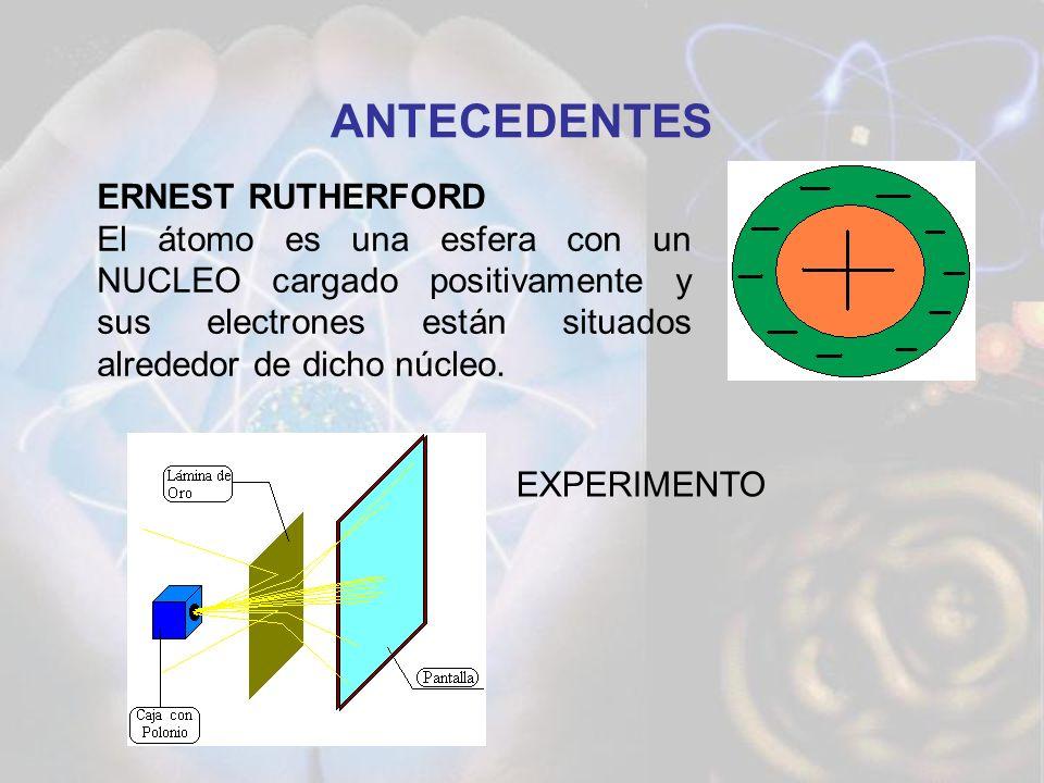 ERNEST RUTHERFORD El átomo es una esfera con un NUCLEO cargado positivamente y sus electrones están situados alrededor de dicho núcleo. ANTECEDENTES E