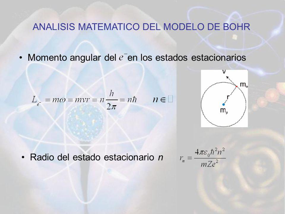 ANALISIS MATEMATICO DEL MODELO DE BOHR Momento angular del en los estados estacionarios Radio del estado estacionario n