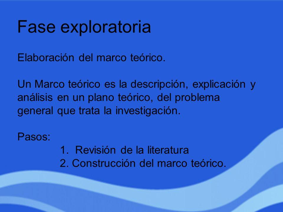 Fase exploratoria Elaboración del marco teórico. Un Marco teórico es la descripción, explicación y análisis en un plano teórico, del problema general