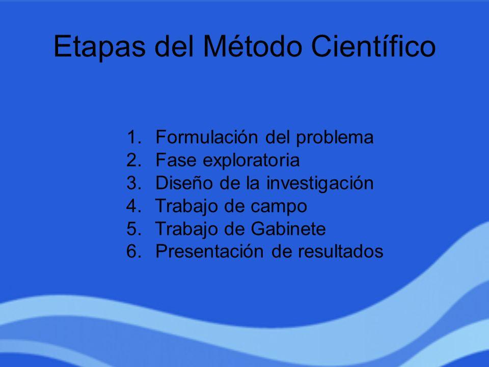 Etapas del Método Científico 1. Formulación del problema 2. Fase exploratoria 3. Diseño de la investigación 4. Trabajo de campo 5. Trabajo de Gabinete