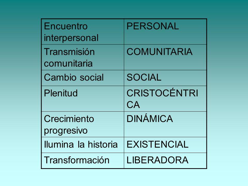 Encuentro interpersonal PERSONAL Transmisión comunitaria COMUNITARIA Cambio socialSOCIAL PlenitudCRISTOCÉNTRI CA Crecimiento progresivo DINÁMICA Ilumi