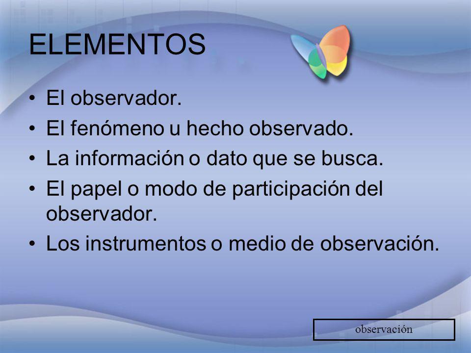 ELEMENTOS El observador. El fenómeno u hecho observado. La información o dato que se busca. El papel o modo de participación del observador. Los instr