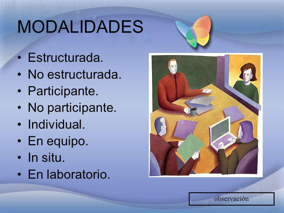 MODALIDADES Estructurada. No estructurada. Participante. No participante. Individual. En equipo. In situ. En laboratorio. observación