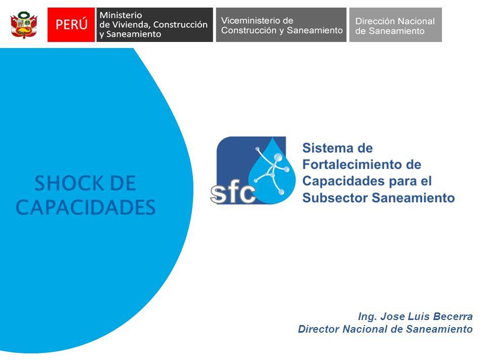 Ing. Jose Luis Becerra Director Nacional de Saneamiento SHOCK DE CAPACIDADES