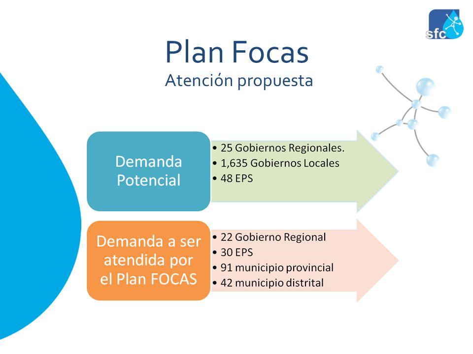 Plan Focas Atención propuesta