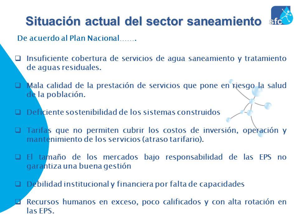 Situación actual del sector saneamiento Insuficiente cobertura de servicios de agua saneamiento y tratamiento de aguas residuales. Mala calidad de la