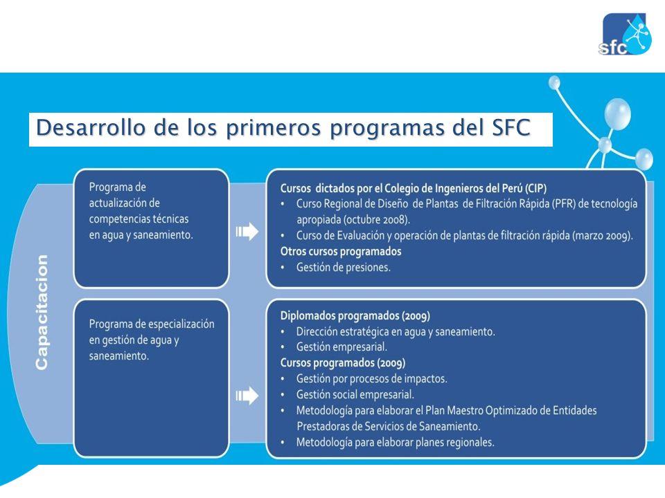 Desarrollo de los primeros programas del SFC