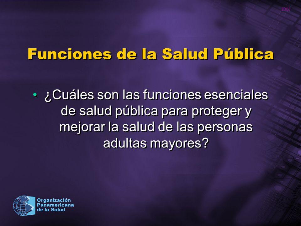 2003 Organización Panamericana de la Salud Funciones de la Salud Pública ¿Cuáles son las funciones esenciales de salud pública para proteger y mejorar
