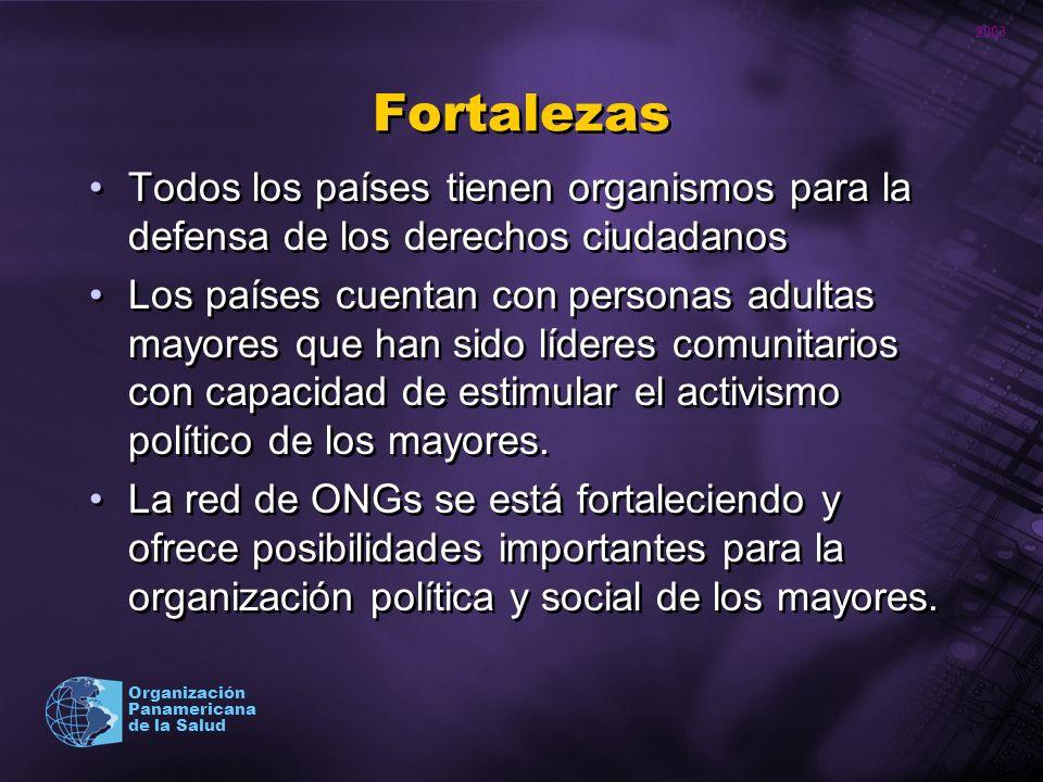 2003 Organización Panamericana de la Salud Fortalezas Todos los países tienen organismos para la defensa de los derechos ciudadanos Los países cuentan