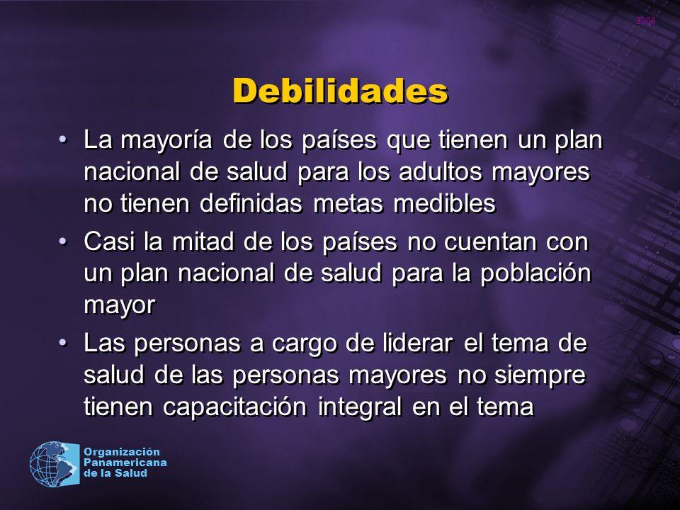 2003 Organización Panamericana de la Salud Debilidades La mayoría de los países que tienen un plan nacional de salud para los adultos mayores no tiene