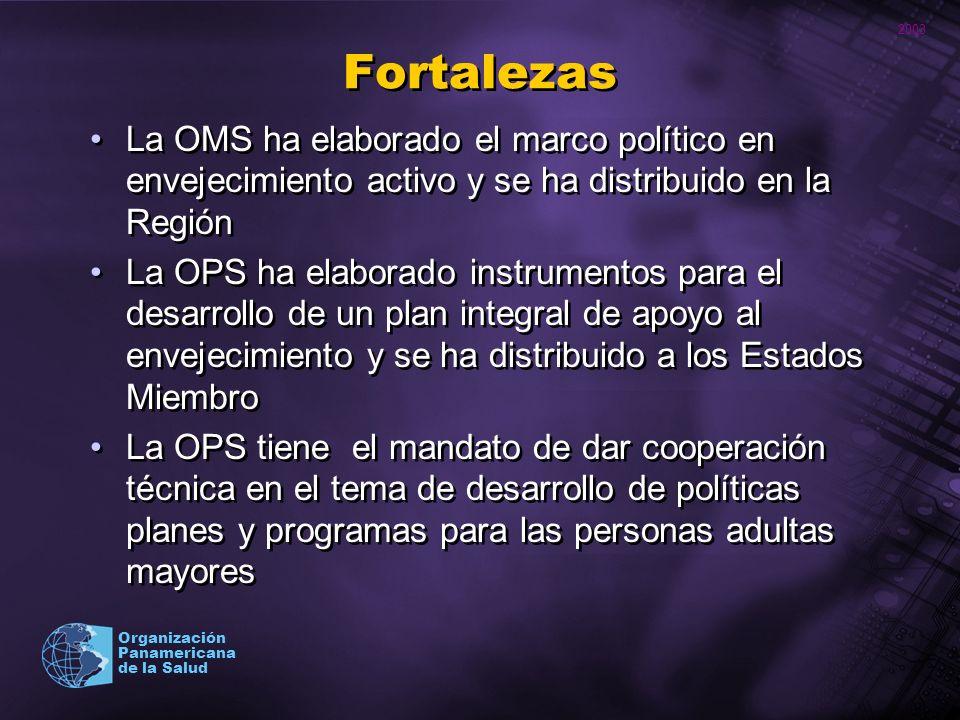 2003 Organización Panamericana de la Salud Fortalezas La OMS ha elaborado el marco político en envejecimiento activo y se ha distribuido en la Región