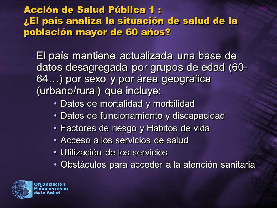 2003 Organización Panamericana de la Salud Acción de Salud Pública 1 : ¿El país analiza la situación de salud de la población mayor de 60 años? El paí