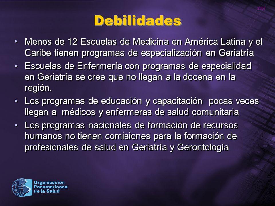 2003 Organización Panamericana de la Salud Menos de 12 Escuelas de Medicina en América Latina y el Caribe tienen programas de especialización en Geria