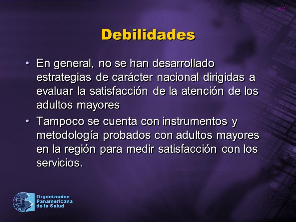 2003 Organización Panamericana de la Salud Debilidades En general, no se han desarrollado estrategias de carácter nacional dirigidas a evaluar la sati