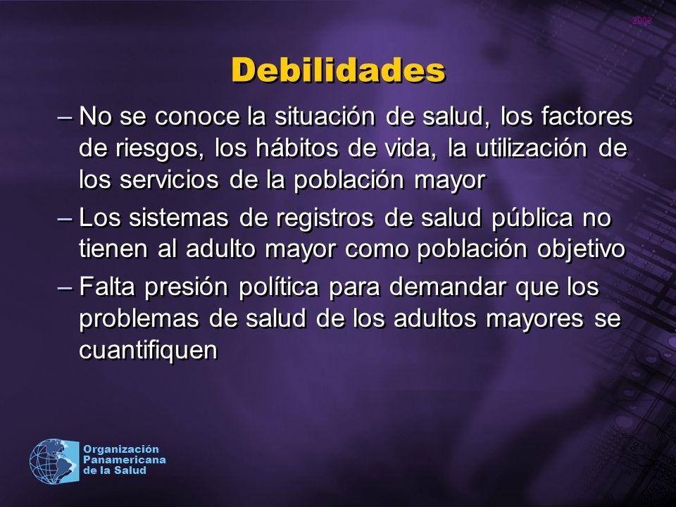 2003 Organización Panamericana de la Salud Debilidades –No se conoce la situación de salud, los factores de riesgos, los hábitos de vida, la utilizaci