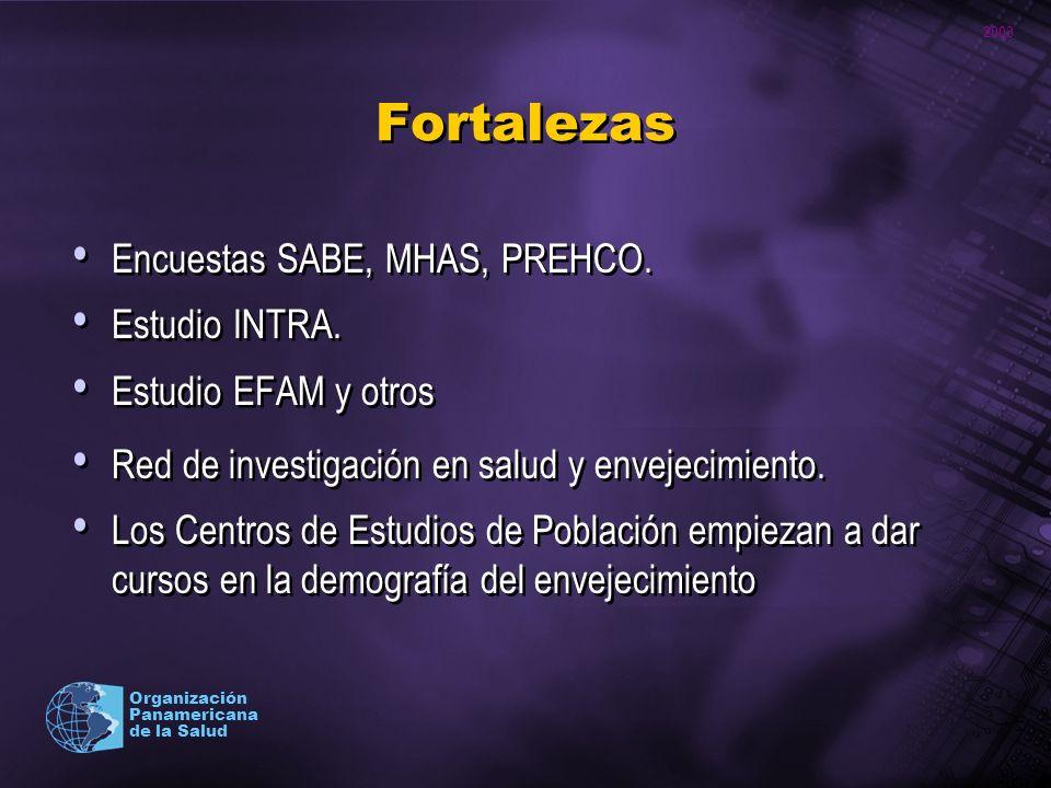 2003 Organización Panamericana de la Salud Fortalezas Encuestas SABE, MHAS, PREHCO. Estudio INTRA. Estudio EFAM y otros Red de investigación en salud