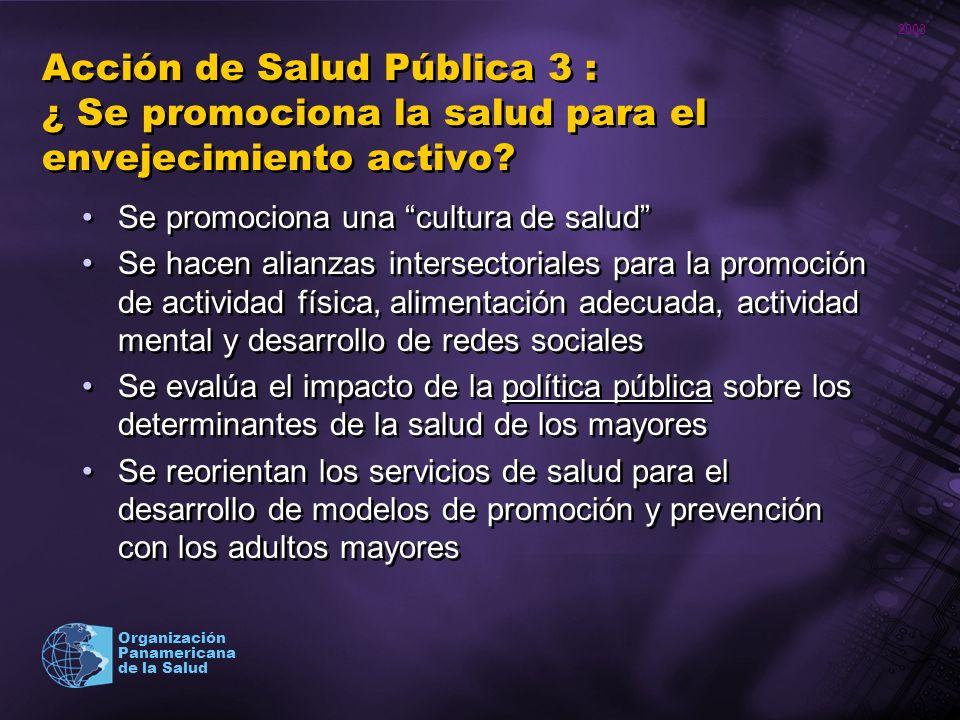 2003 Organización Panamericana de la Salud Acción de Salud Pública 3 : ¿ Se promociona la salud para el envejecimiento activo? Se promociona una cultu
