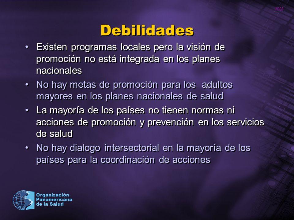 2003 Organización Panamericana de la Salud Debilidades Existen programas locales pero la visión de promoción no está integrada en los planes nacionale