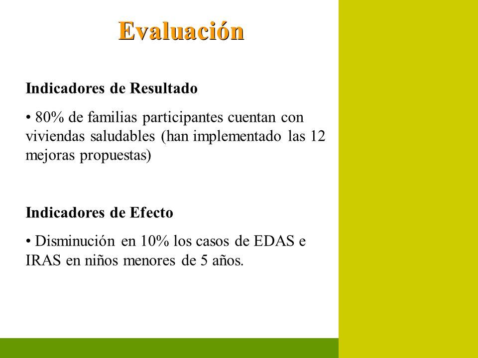 Evaluación Indicadores de Resultado 80% de familias participantes cuentan con viviendas saludables (han implementado las 12 mejoras propuestas) Indica