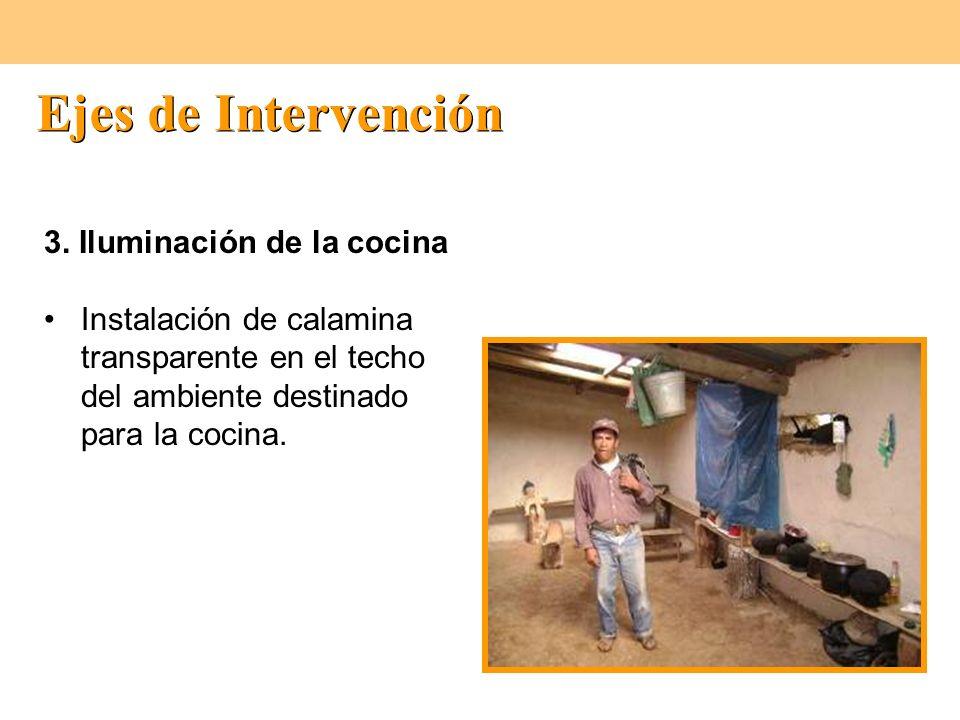 Ejes de Intervención 3. Iluminación de la cocina Instalación de calamina transparente en el techo del ambiente destinado para la cocina.