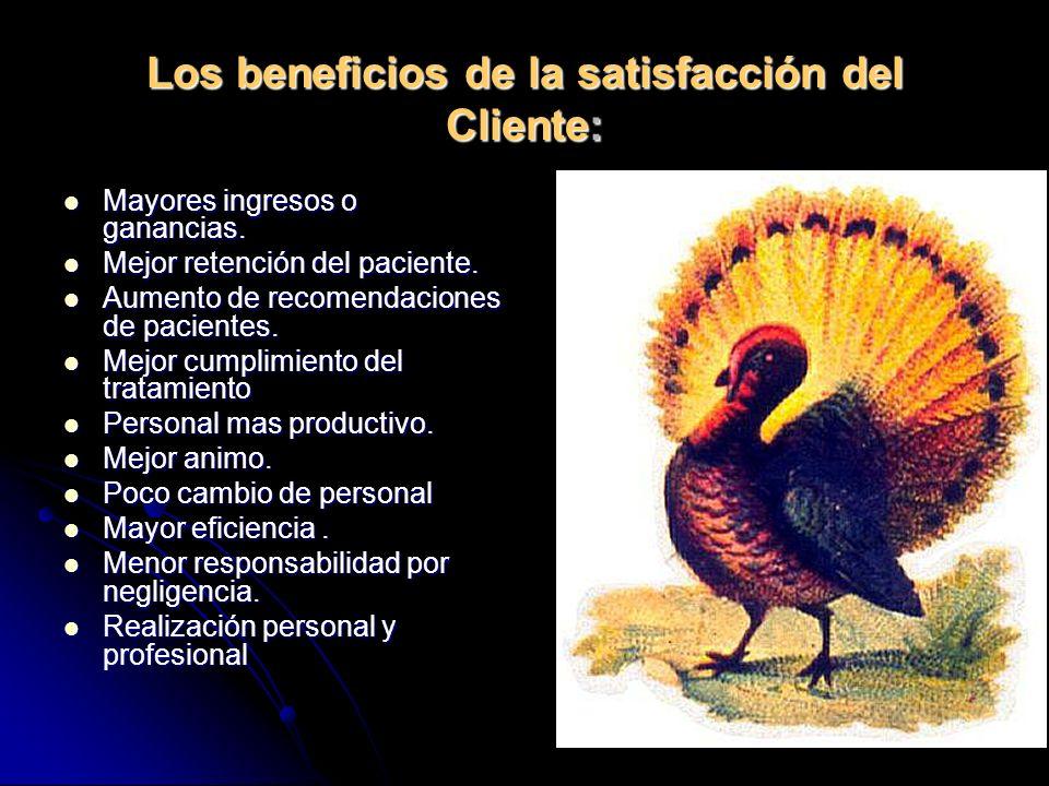 Los beneficios de la satisfacción del Cliente: Mayores ingresos o ganancias. Mayores ingresos o ganancias. Mejor retención del paciente. Mejor retenci