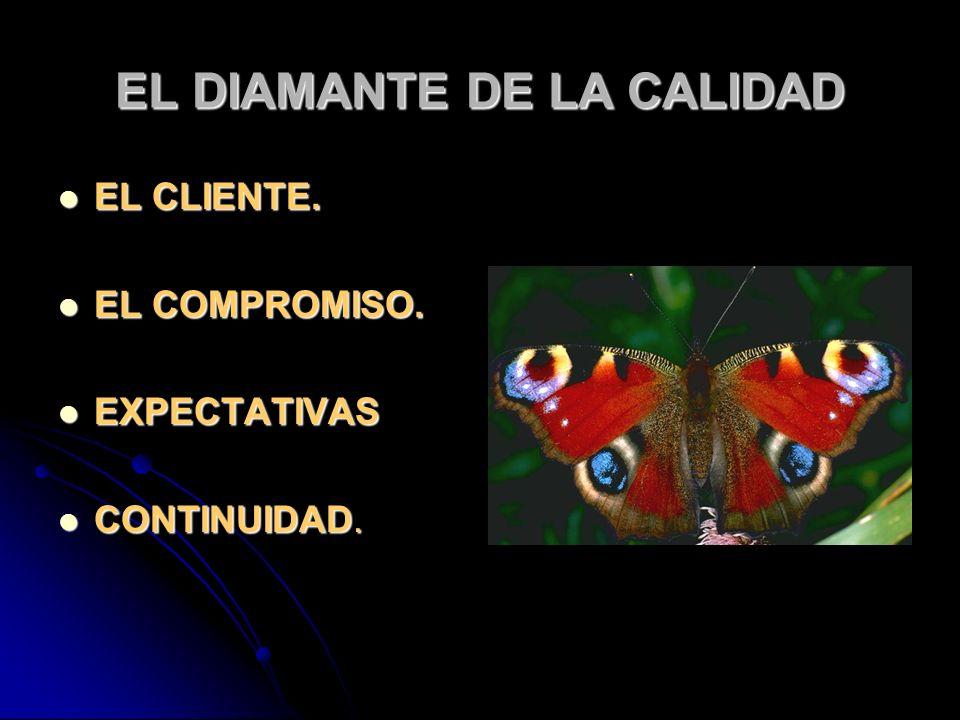 EL DIAMANTE DE LA CALIDAD EL CLIENTE. EL CLIENTE. EL COMPROMISO. EL COMPROMISO. EXPECTATIVAS EXPECTATIVAS CONTINUIDAD. CONTINUIDAD.