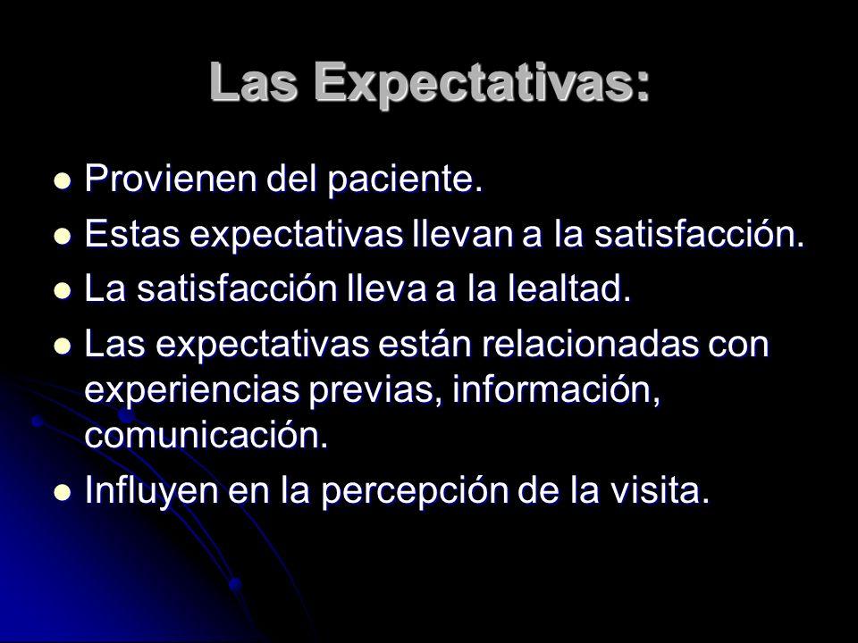 Las Expectativas: Provienen del paciente. Provienen del paciente. Estas expectativas llevan a la satisfacción. Estas expectativas llevan a la satisfac
