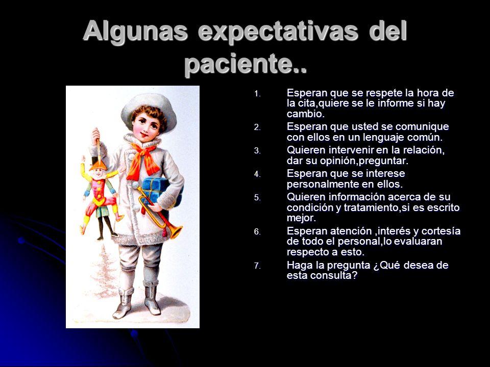Algunas expectativas del paciente.. 1. Esperan que se respete la hora de la cita,quiere se le informe si hay cambio. 2. Esperan que usted se comunique