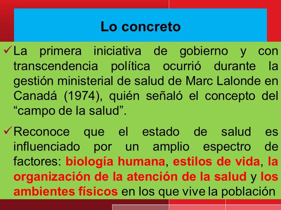 60s Epidemiología de crónicas 1970 Maraña causal de McMahon y Pugh 1974 Informe Lalonde 1978 Alma Ata 1986 Otawa 1988 Adelaida 1991 Sundsvall 1997 Yak
