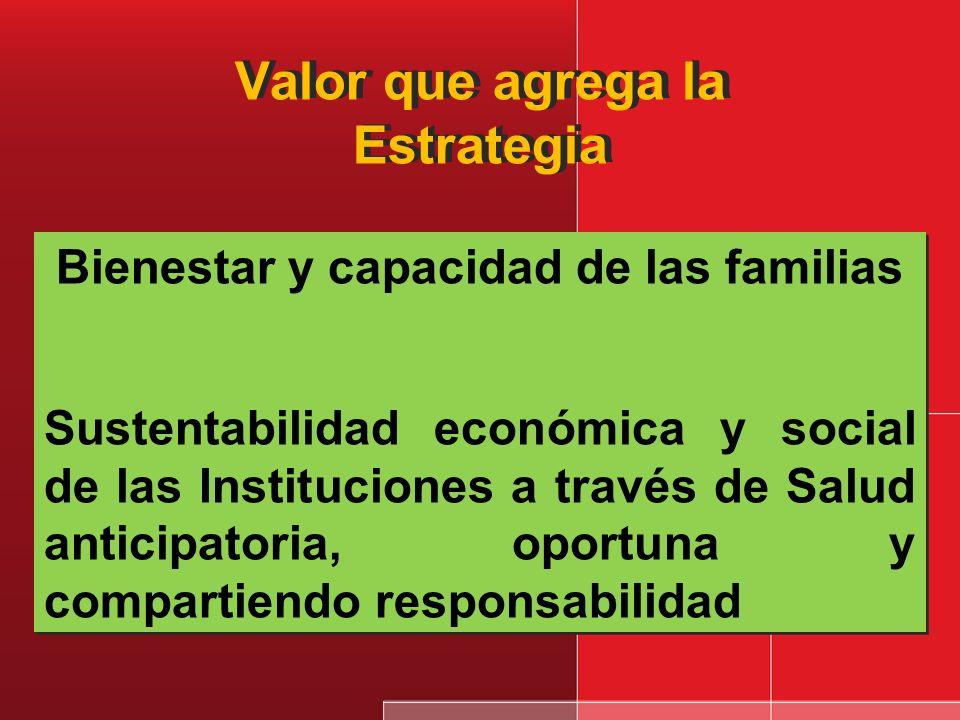 Estrategias para la Promoción de la Salud Abogacía y derecho de alianzas Comunicación y educación para la salud Participación Comunitaria Descentraliz