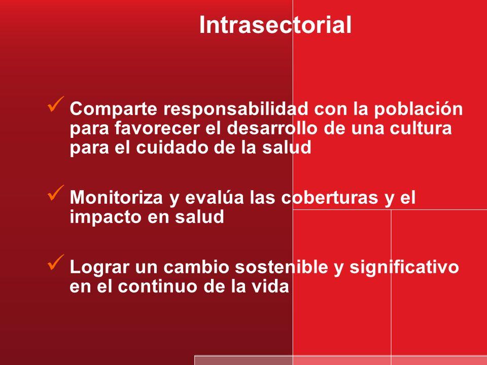 Vinculación Interinstitucional Es la suma de esfuerzos y la integración entre dos o más instituciones para responder a necesidades específicas de una
