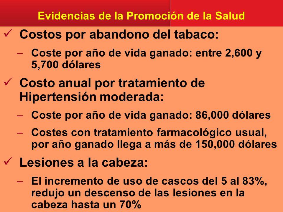 Evidencias de la Promoción de la Salud Incremento del 10% de precio de cigarrillos: –La disminución del 5% de cigarrillos fumados por toda la població