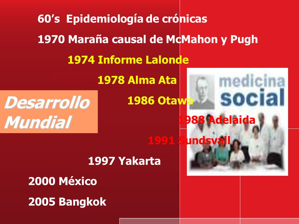 60s Epidemiología de crónicas 1970 Maraña causal de McMahon y Pugh 1974 Informe Lalonde 1978 Alma Ata 1986 Otawa 1988 Adelaida 1991 Sundsvall 1997 Yakarta 2000 México 2005 Bangkok Desarrollo Mundial