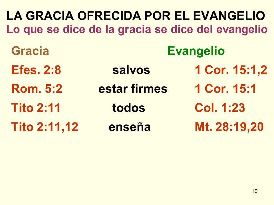 10 LA GRACIA OFRECIDA POR EL EVANGELIO Lo que se dice de la gracia se dice del evangelio GraciaEvangelio Efes. 2:8salvos1 Cor. 15:1,2 Rom. 5:2 estar f