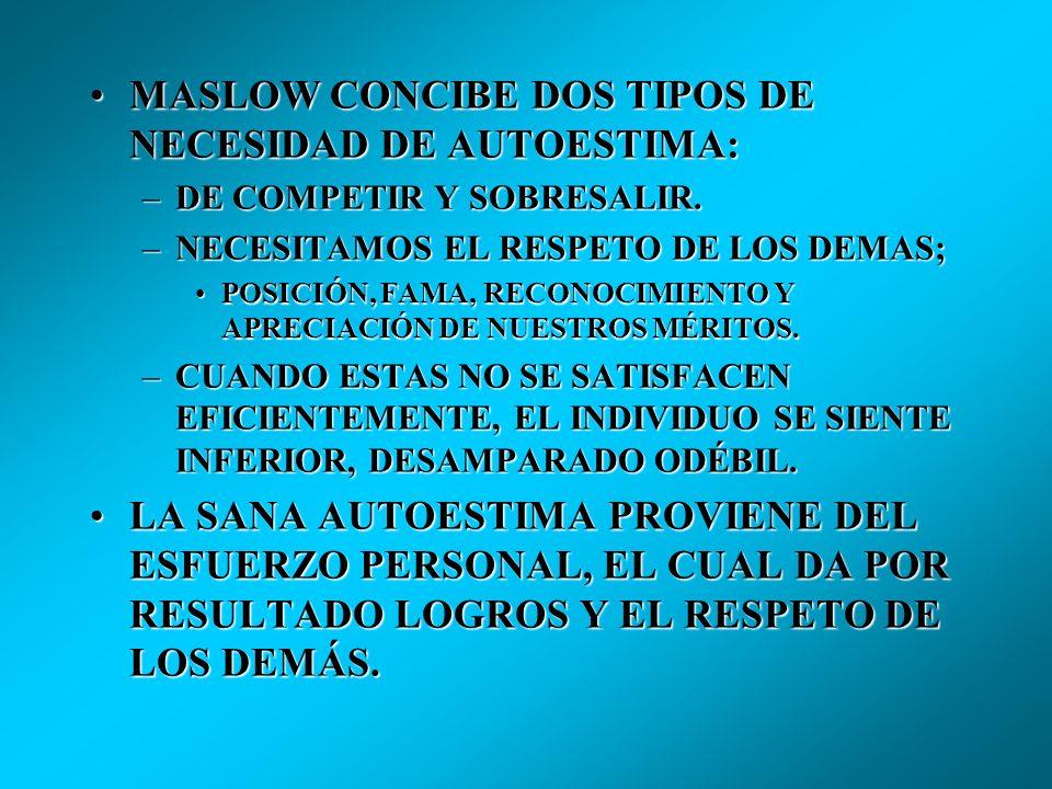 Jerarquía De Necesidades Según Abraham Maslow EL MEDIO EXTERNO. Condiciones Esenciales Para La Satisfacción De Necesidades.- Libertad, Justicia, orden