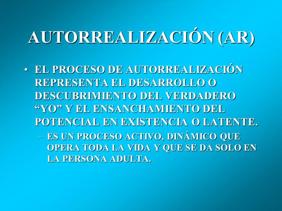AUTOACTUALIZACIÓN (AA) SE DEFINE COMO EL USO PLENO Y LA EXPLOTACIÓN DE LOS TALENTOS, LAS CAPACIDADES, LAS POTENCIAS, ETC., EN UN PROCESO CONTINUO, CRE