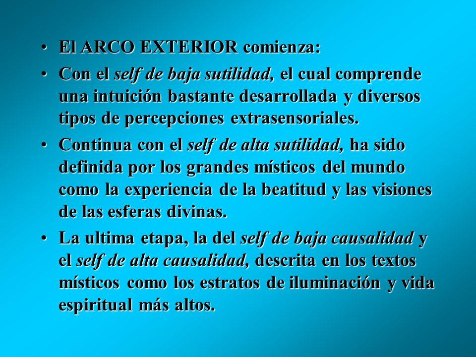 En el ARCO EXTERIOR comenzamos:En el ARCO EXTERIOR comenzamos: –Con el self de permanencia, cuando adquirimos el lenguaje y sociabilizamos en una cult