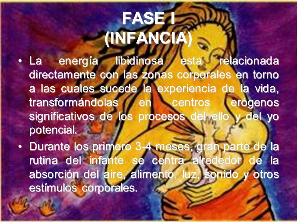 FASE I (INFANCIA) Si bien la energía libidinosa se manifiesta primero en el ello, también se muestra en los primeros rasgos de las funciones del yo. E