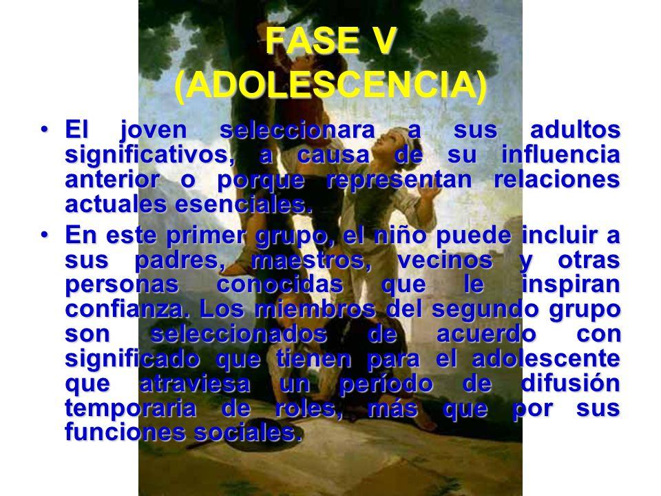 FASE V (ADOLESCENCIA) Este juego o experimentación social, incluye esencialmente actitudes y roles de significado adulto- conducta ocupacional, prepar