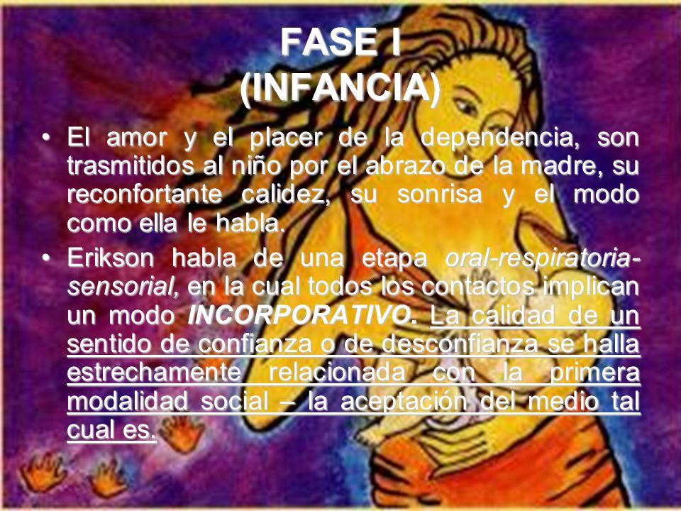 FASE I (INFANCIA) Los contactos más regulares y significativos entre el infante y su medio social se realizan a través de la absorción de alimento; su