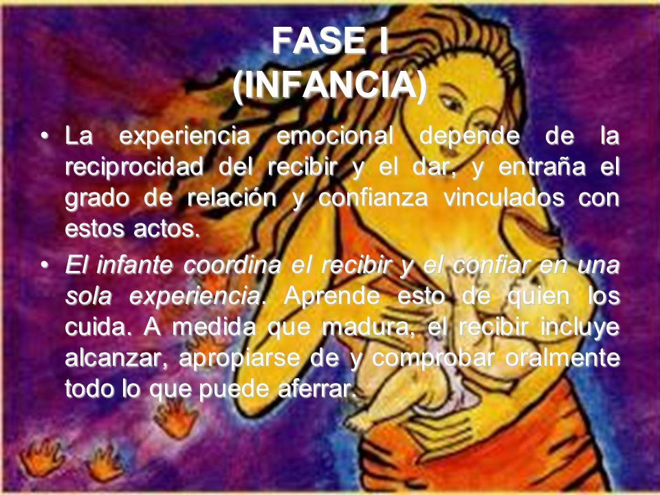 FASE I (INFANCIA) El amor y el placer de la dependencia, son trasmitidos al niño por el abrazo de la madre, su reconfortante calidez, su sonrisa y el