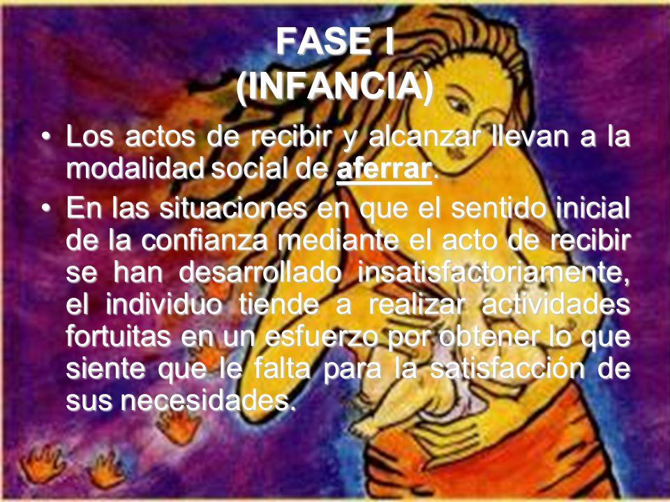 FASE I (INFANCIA) La experiencia emocional depende de la reciprocidad del recibir y el dar, y entraña el grado de relación y confianza vinculados con