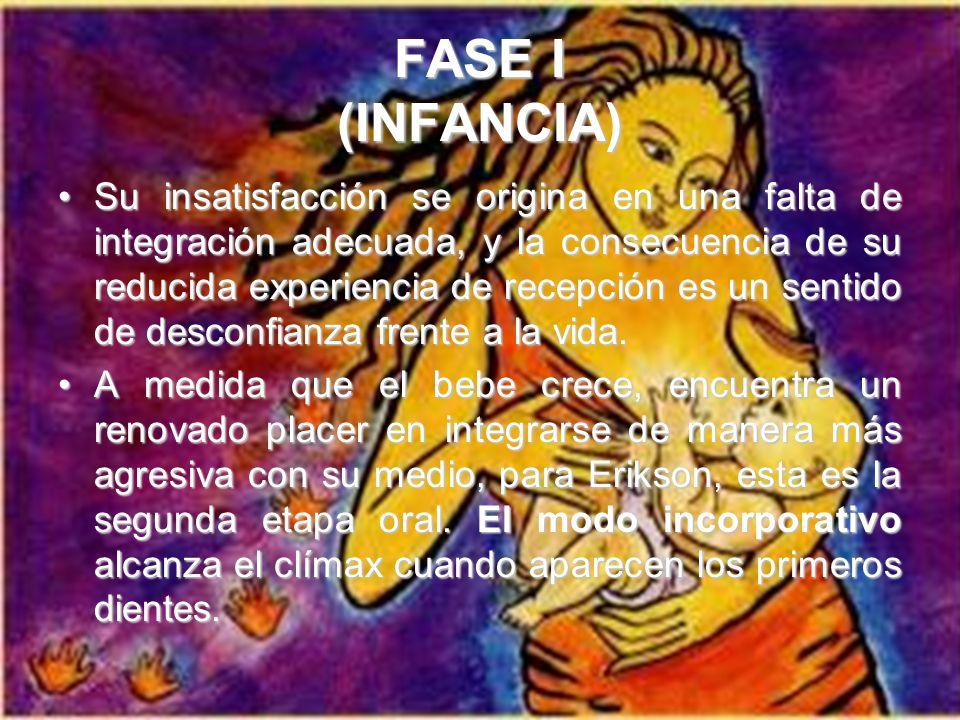 FASE I (INFANCIA) Los actos de recibir y alcanzar llevan a la modalidad social de aferrar.Los actos de recibir y alcanzar llevan a la modalidad social