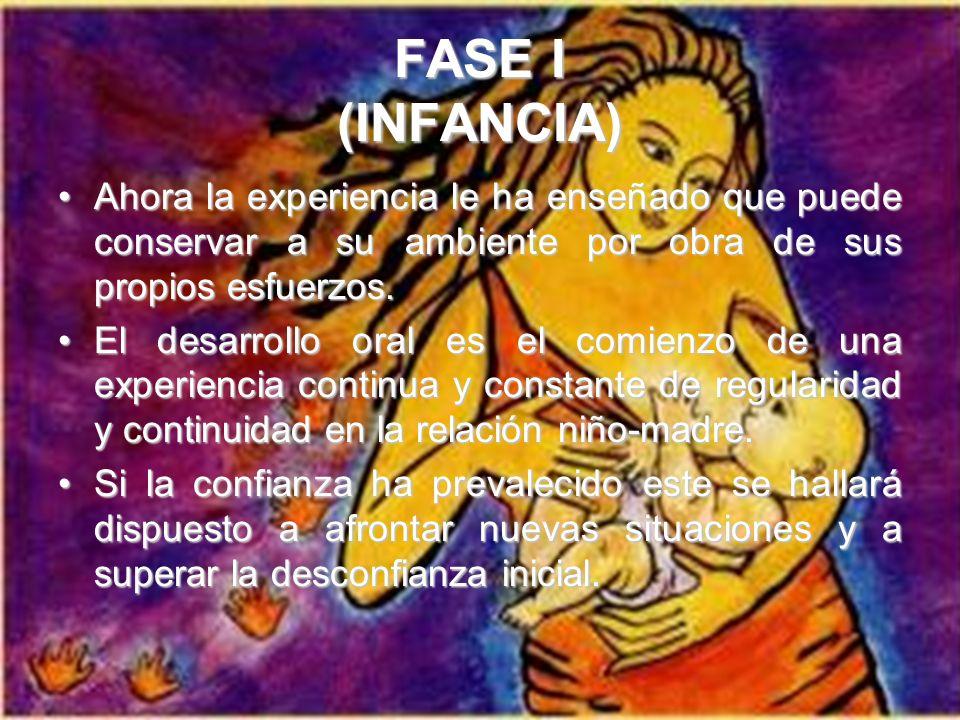 FASE I (INFANCIA) Su insatisfacción se origina en una falta de integración adecuada, y la consecuencia de su reducida experiencia de recepción es un s