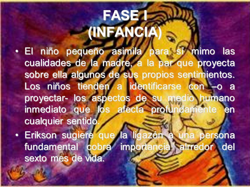 FASE I (INFANCIA) En el juego se refleja el tema evolutivo de la incorporación y la retención.En el juego se refleja el tema evolutivo de la incorpora